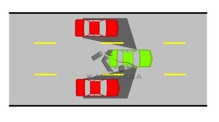 karoussa_astuces-rétroviseurs-complémentaires-pour-réduire-angle-mort-voiture