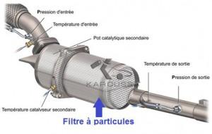 filtre particules